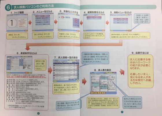 求人検索パソコンの利用方法の説明