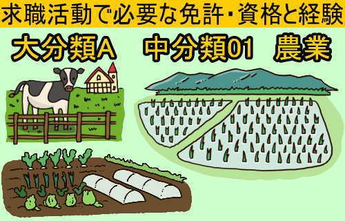 中分類01農業の就職に必要な免許と資格と経験