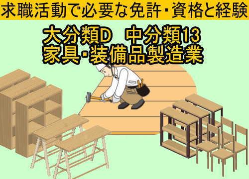 中分類13 家具・装備品製造業の就職に必要な免許と資格と経験