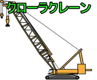 移動式クレーンの資格で運転できるクローラクレーン