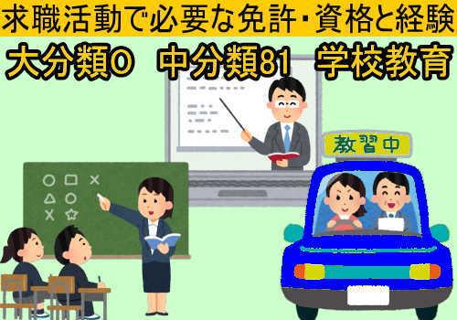 中分類81学校教育に必要な免許と資格と経験