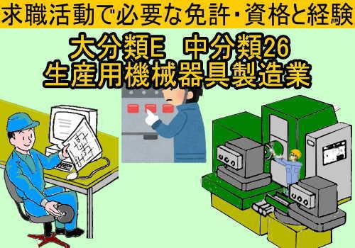 中分類26生産用機械器具製造業の就職に必要な免許と資格と経験