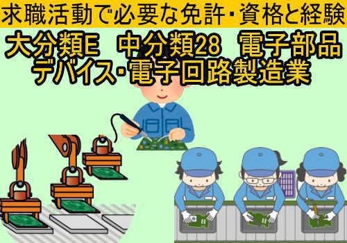 中分類28 電子部品・デバイス・電子回路製造業の就職に必要な免許と資格と経験