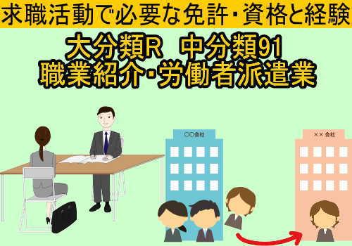 中分類91職業紹介・労働者派遣業に必要な免許と資格と経験