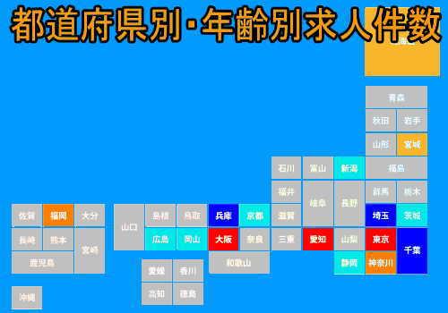 新型コロナウイルス感染拡大後・緊急事態宣言解除後の都道府県別・年齢別求人件数