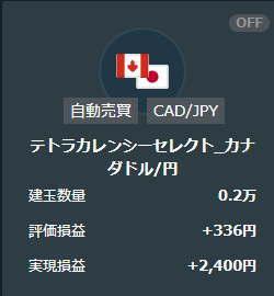 インヴァスト証券のFX自動売買システム取引結果(カナダドル円)