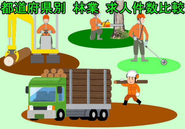 都道府県別 林業 求人件数比較2