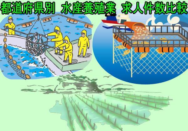 都道府県別 水産養殖業 求人件数比較