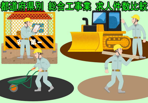 都道府県別 総合工事業 求人件数比較イメージ