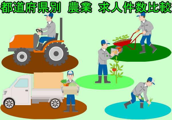 都道府県別 農業 求人件数比較