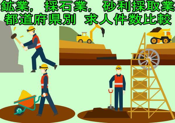都道府県別 鉱業,採石業,砂利採取業 求人件数比較