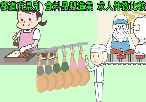 都道府県別 食料品製造業求人比較サムネ