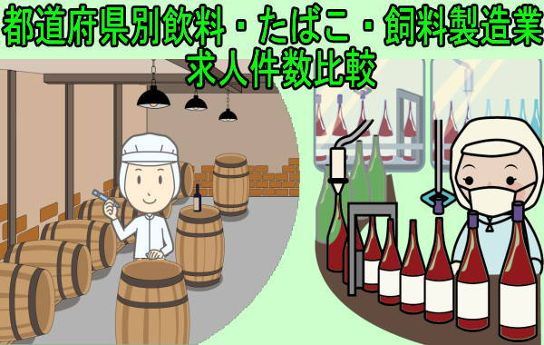 中分類10飲料・たばこ・飼料製造業の地方別、都道府県別求人件数比較2