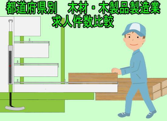 中分類12木材・木製品製造業 地方別、都道府県別求人件数比較地図