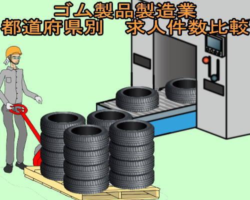 中分類19ゴム製品製造業イメージ