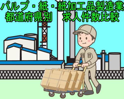 都道府県別パルプ・紙・紙加工品製造業求人比較サムネ