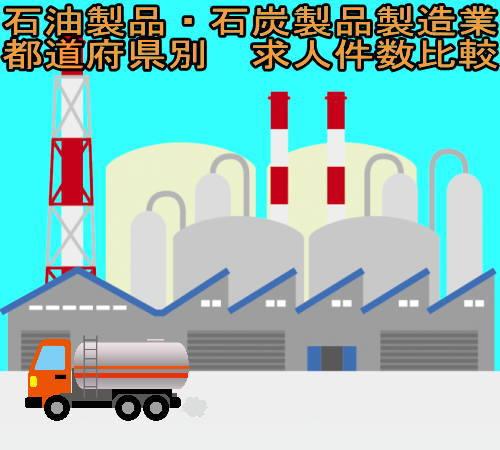 都道府県別石油製品・石炭製品製造業求人比較サムネ