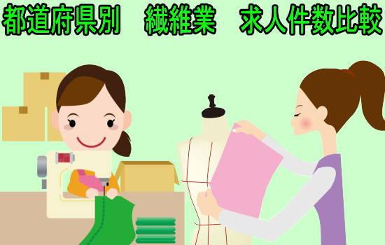 都道府県別繊維業求人比較