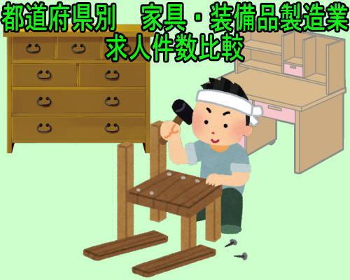 都道府県別 家具・装備品製造業求人比較サムネ