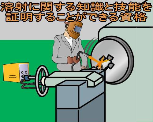溶射に関する知識と技能を証明することができる資格