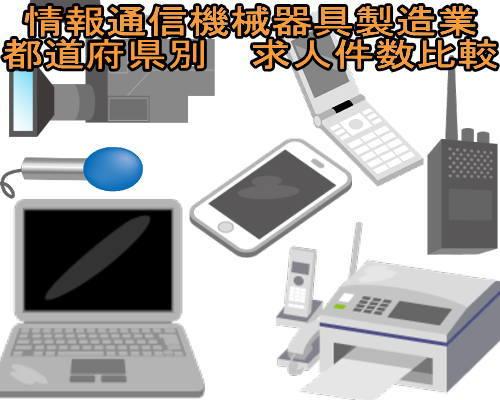 都道府県別 情報通信機械器具製造業求人サムネ