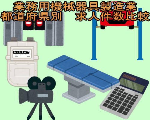 都道府県別 業務用機械器具製造業求人サムネ