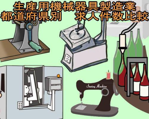 都道府県別 生産用機械器具製造業求人サムネ2