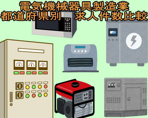 都道府県別 電気機械器具製造業求人サムネ