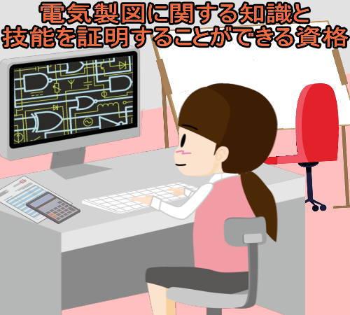 電気製図に関する知識と技能を証明することができる資格2