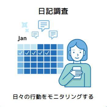 インフォQで日記調査
