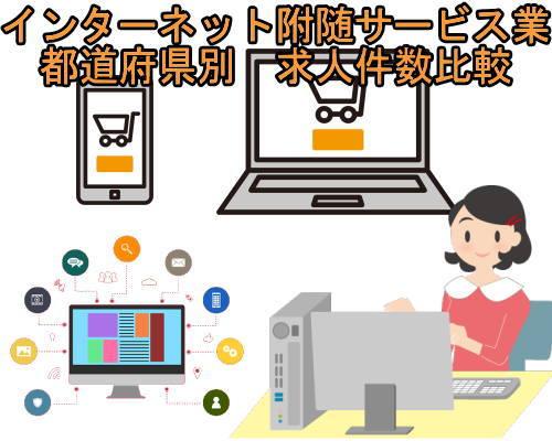 都道府県別 インターネット附随サービス業求人サムネ