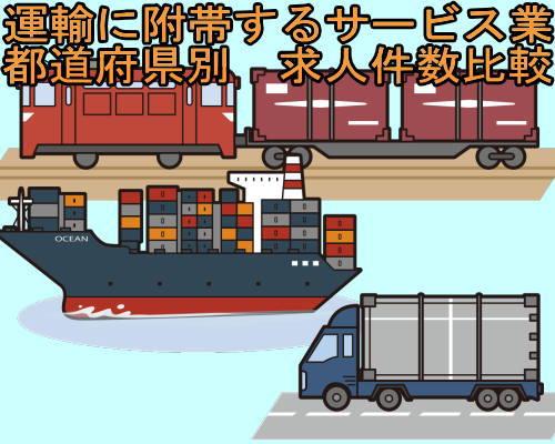 都道府県別 運輸に附帯するサービス業求人サムネ